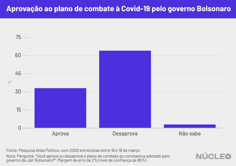 grafico_bolsonaro