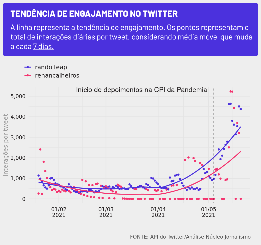 grafico_tx_engajamento