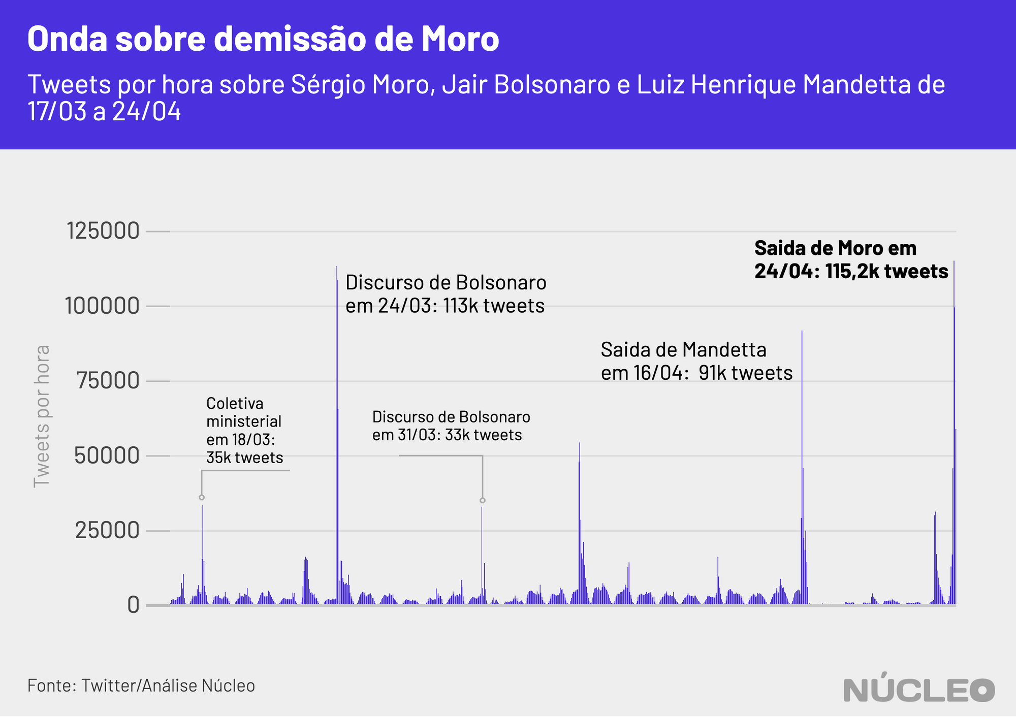 moro_pico_tweets_porhora-3