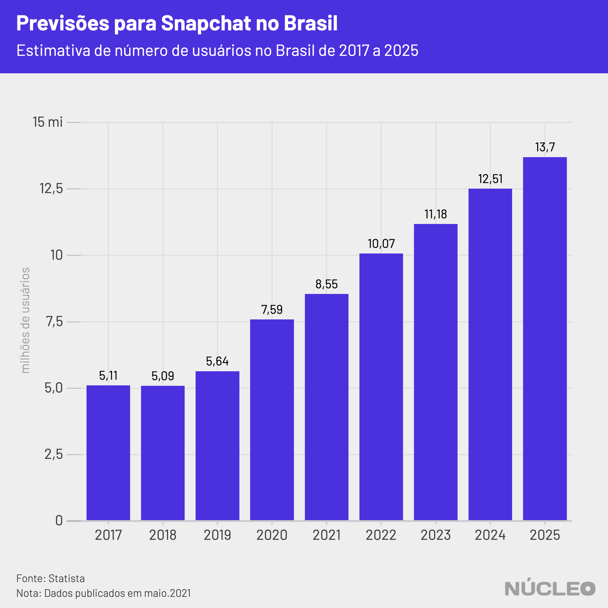 snapchat_brasil_est3
